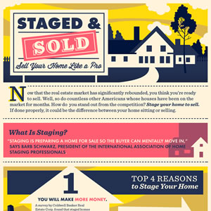 staging infographic