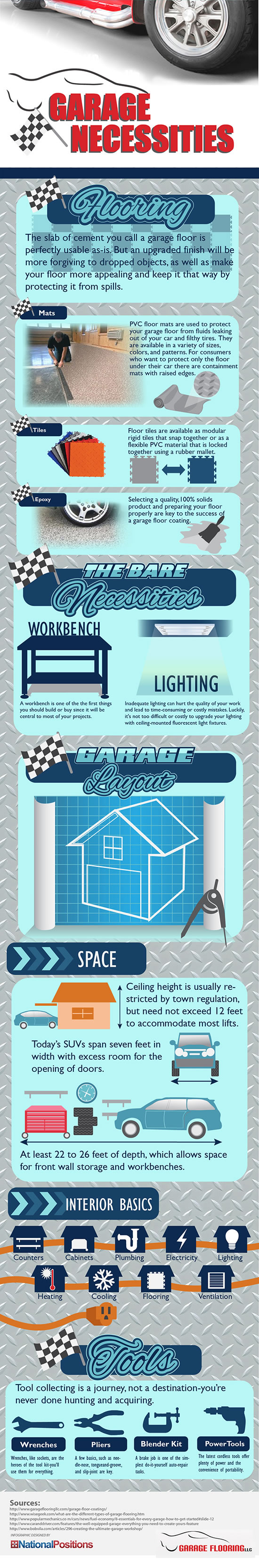 Improve Your Garage Appeal Infographic