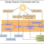 chp_energy_chart
